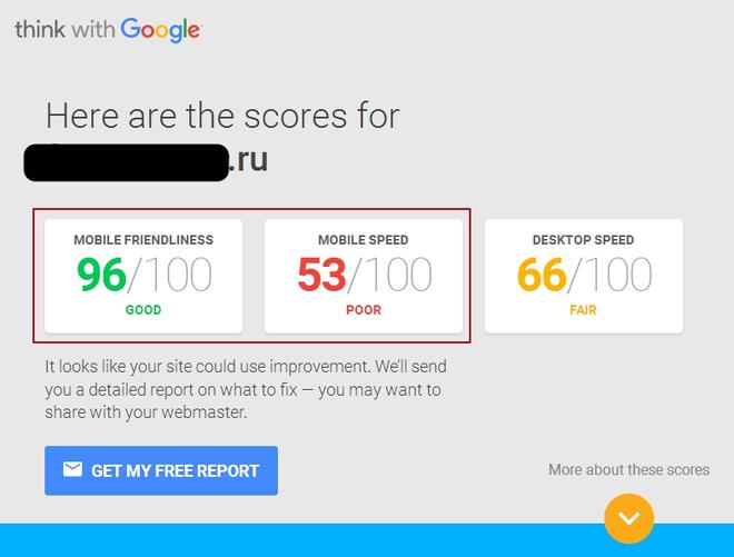 омплексное тестирование Test My Site
