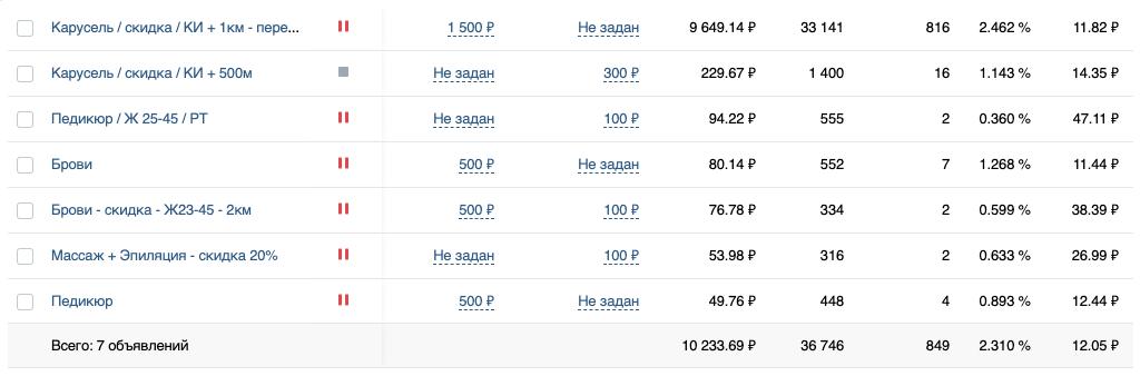 Рекламная кампания Кудрово